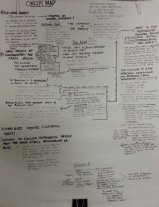 Concept Map - Glow and it's production of Cultural Anxiety