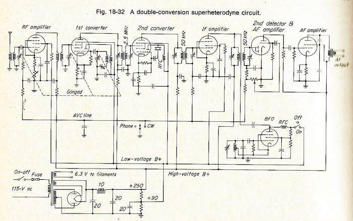 superheterodyne circuit_sm